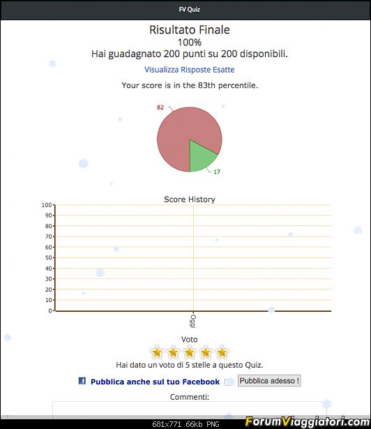 [GUIDA FV QUIZ] Risposte ESATTE + condivisione su FB-schermata-2017-01-02-alle-19.33.12.png